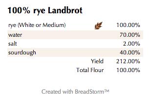 100% rye Landbrot  (%)